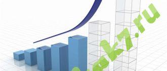 эффективное продвижение сайта или блога